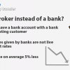 Why use a broker instead of a bank